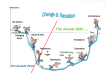 change & transition